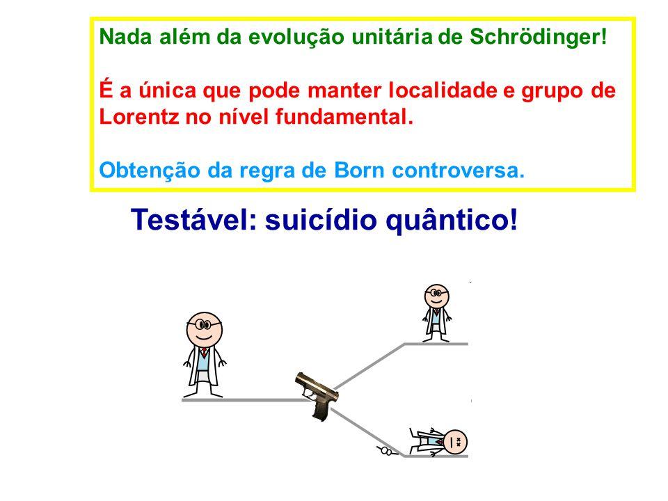 Testável: suicídio quântico. Nada além da evolução unitária de Schrödinger.
