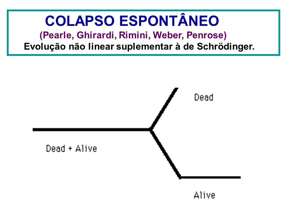 COLAPSO ESPONTÂNEO (Pearle, Ghirardi, Rimini, Weber, Penrose) Evolução não linear suplementar à de Schrödinger.