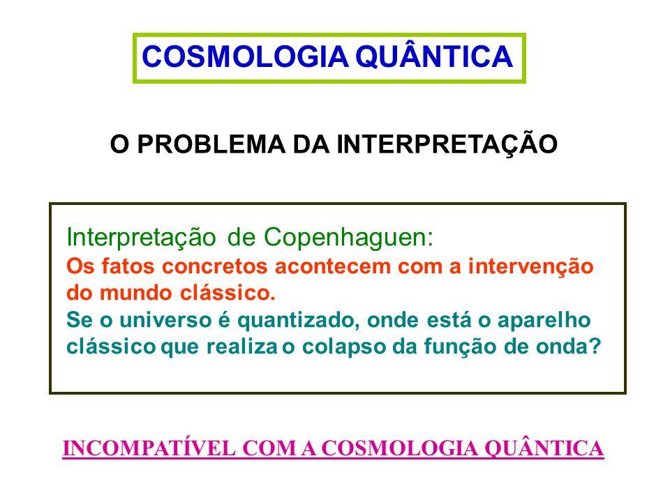 INCOMPATÍVEL COM A COSMOLOGIA QUÂNTICA O PROBLEMA DA INTERPRETAÇÃO COSMOLOGIA QUÂNTICA Interpretação de Copenhaguen: Os fatos concretos acontecem com a intervenção do mundo clássico.