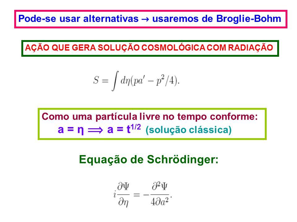 Como uma partícula livre no tempo conforme: a = η  a = t 1/2 (solução clássica) AÇÃO QUE GERA SOLUÇÃO COSMOLÓGICA COM RADIAÇÃO Equação de Schrödinger: Pode-se usar alternativas  usaremos de Broglie-Bohm