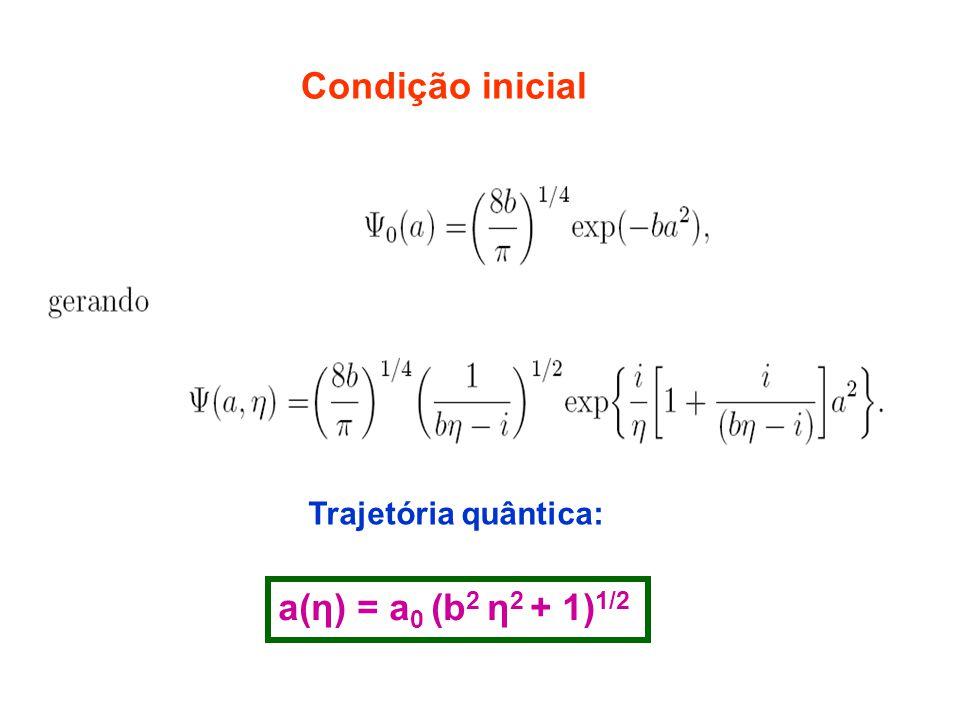 Condição inicial a(η) = a 0 (b 2 η 2 + 1) 1/2 Trajetória quântica: