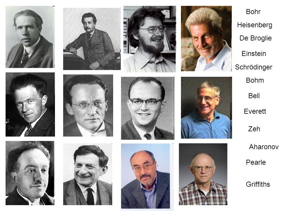 Bohr Heisenberg Einstein De Broglie Bohm Everett Pearle Aharonov Zeh Schrödinger Bell Griffiths