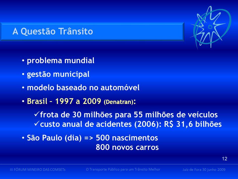 Juiz de Fora 30 junho 2009III FÓRUM MINEIRO DAS COMSETs O Transporte Público para um Trânsito Melhor problema mundial gestão municipal modelo baseado no automóvel Brasil – 1997 a 2009 (Denatran) : frota de 30 milhões para 55 milhões de veículos custo anual de acidentes (2006): R$ 31,6 bilhões São Paulo (dia) => 500 nascimentos 800 novos carros A Questão Trânsito 12