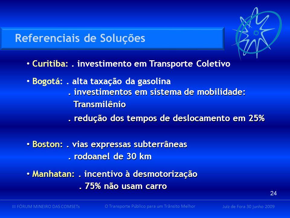 Juiz de Fora 30 junho 2009III FÓRUM MINEIRO DAS COMSETs O Transporte Público para um Trânsito Melhor Referenciais de Soluções Curitiba:. investimento