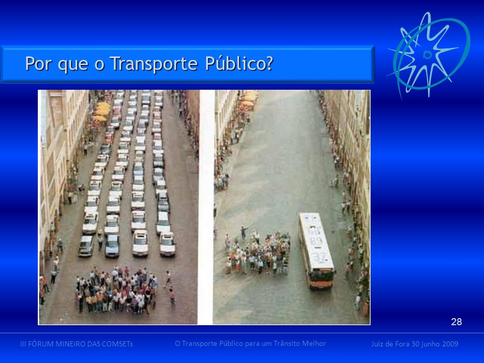 Juiz de Fora 30 junho 2009III FÓRUM MINEIRO DAS COMSETs O Transporte Público para um Trânsito Melhor Por que o Transporte Público? 28