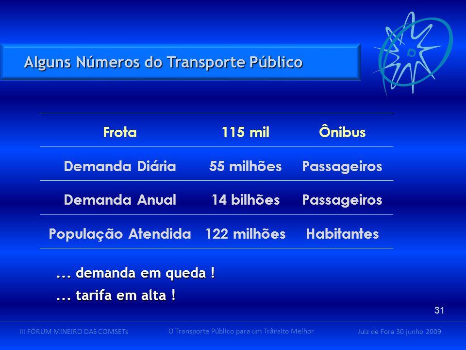 Juiz de Fora 30 junho 2009III FÓRUM MINEIRO DAS COMSETs O Transporte Público para um Trânsito Melhor Frota115 milÔnibus Demanda Diária55 milhõesPassag