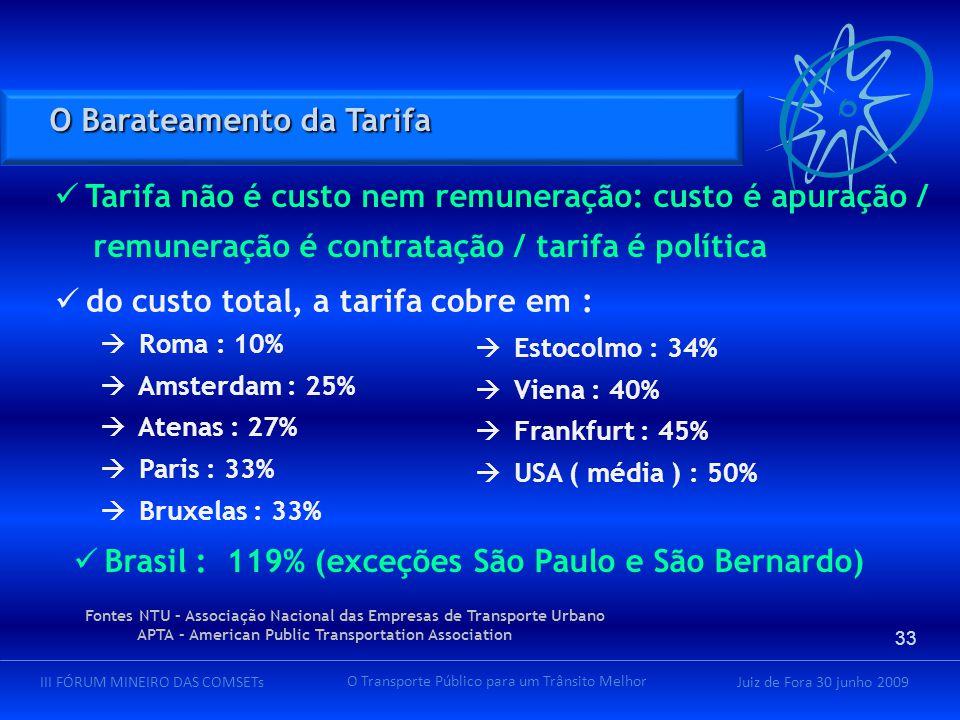 Juiz de Fora 30 junho 2009III FÓRUM MINEIRO DAS COMSETs O Transporte Público para um Trânsito Melhor Tarifa não é custo nem remuneração: custo é apuração / remuneração é contratação / tarifa é política  Roma : 10%  Amsterdam : 25%  Atenas : 27%  Paris : 33%  Bruxelas : 33%  Estocolmo : 34%  Viena : 40%  Frankfurt : 45%  USA ( média ) : 50% Brasil : 119% (exceções São Paulo e São Bernardo) Fontes NTU – Associação Nacional das Empresas de Transporte Urbano APTA – American Public Transportation Association do custo total, a tarifa cobre em : O Barateamento da Tarifa 33