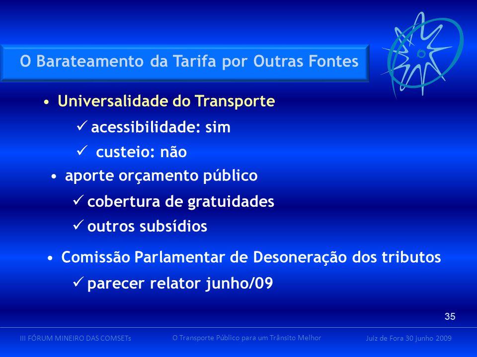 Juiz de Fora 30 junho 2009III FÓRUM MINEIRO DAS COMSETs O Transporte Público para um Trânsito Melhor Universalidade do Transporte acessibilidade: sim