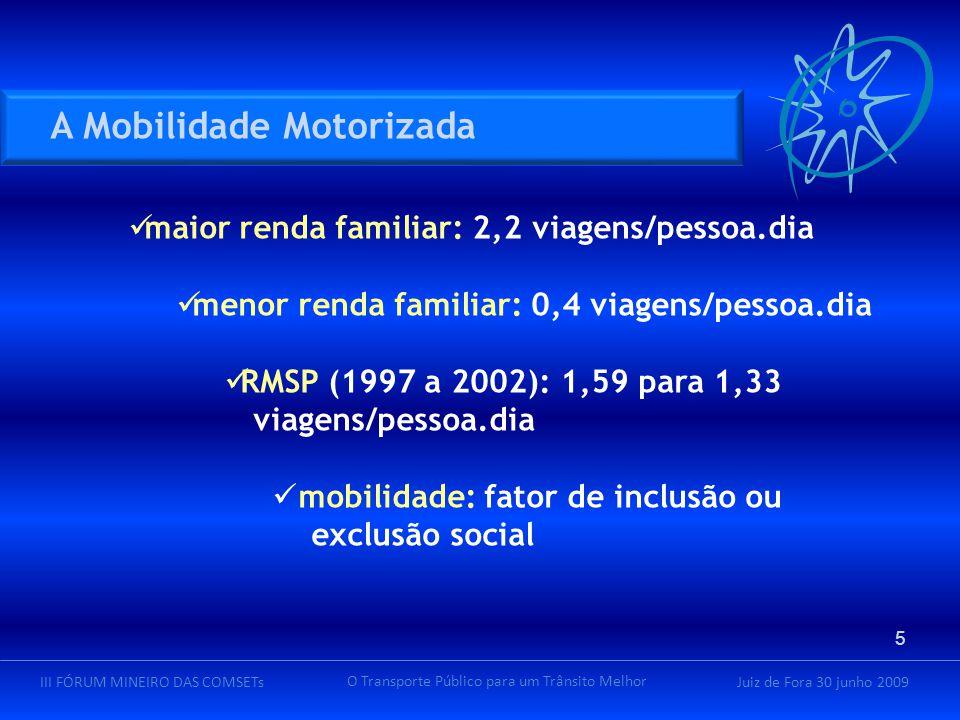 Juiz de Fora 30 junho 2009III FÓRUM MINEIRO DAS COMSETs O Transporte Público para um Trânsito Melhor maior renda familiar: 2,2 viagens/pessoa.dia menor renda familiar: 0,4 viagens/pessoa.dia RMSP (1997 a 2002): 1,59 para 1,33 viagens/pessoa.dia mobilidade: fator de inclusão ou exclusão social A Mobilidade Motorizada 5