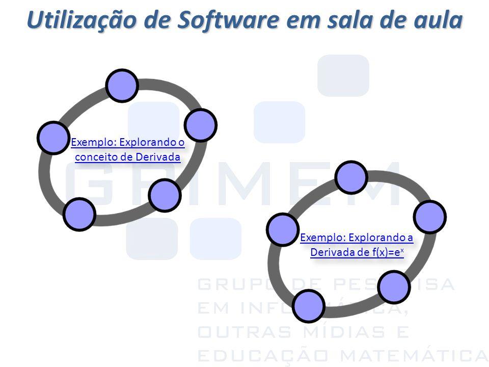 Utilização de Software em sala de aula Exemplo: Explorando o conceito de Derivada Exemplo: Explorando o conceito de Derivada Exemplo: Explorando a Der