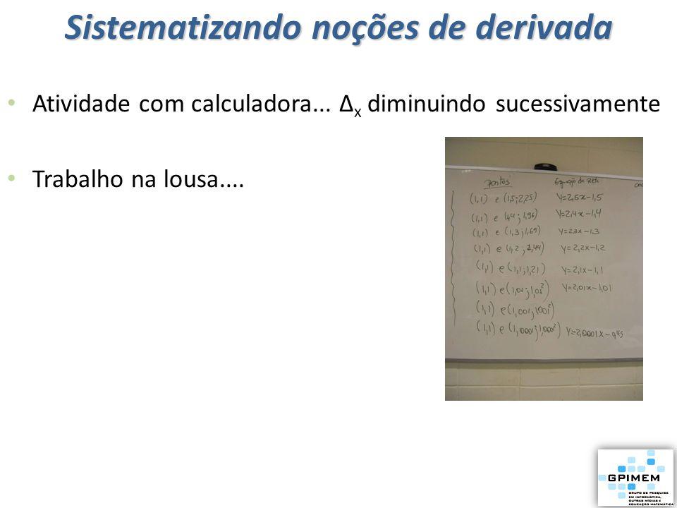 Atividade com calculadora... Δ x diminuindo sucessivamente Trabalho na lousa.... Sistematizando noções de derivada