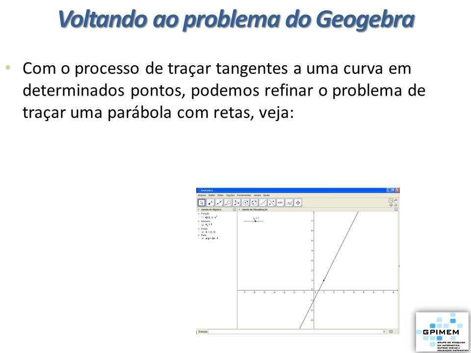 Com o processo de traçar tangentes a uma curva em determinados pontos, podemos refinar o problema de traçar uma parábola com retas, veja: Voltando ao