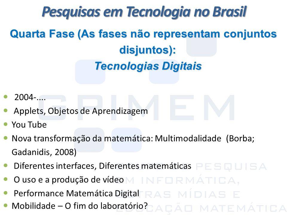 Quarta Fase (As fases não representam conjuntos disjuntos): Tecnologias Digitais 2004-.... Applets, Objetos de Aprendizagem You Tube Nova transformaçã