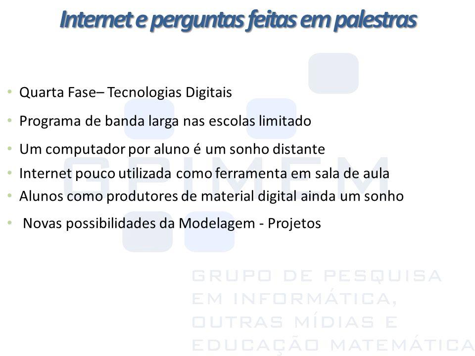Quarta Fase– Tecnologias Digitais Programa de banda larga nas escolas limitado Um computador por aluno é um sonho distante Internet pouco utilizada co