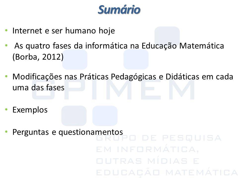 Sumário Internet e ser humano hoje As quatro fases da informática na Educação Matemática (Borba, 2012) Modificações nas Práticas Pedagógicas e Didátic
