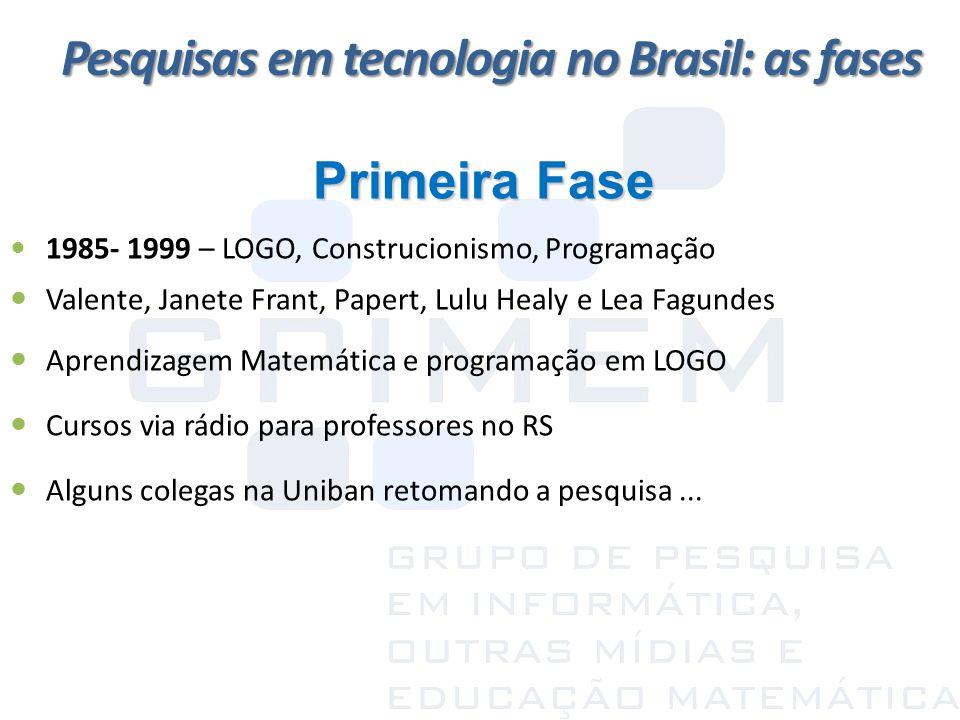 Pesquisas em tecnologia no Brasil: as fases Primeira Fase 1985- 1999 – LOGO, Construcionismo, Programação Valente, Janete Frant, Papert, Lulu Healy e