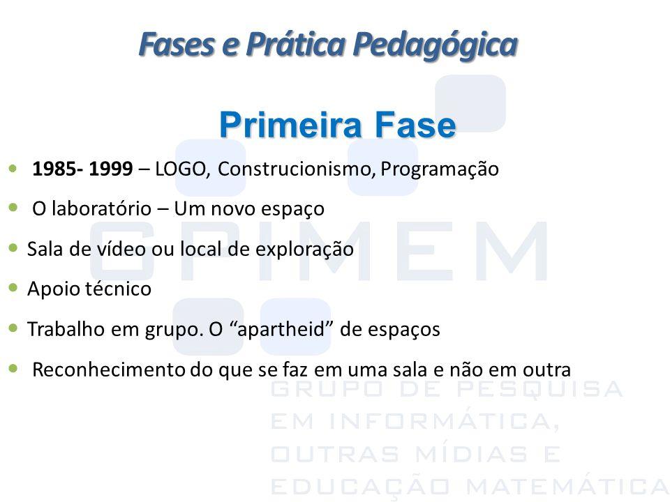 Fases e Prática Pedagógica Primeira Fase 1985- 1999 – LOGO, Construcionismo, Programação O laboratório – Um novo espaço Sala de vídeo ou local de expl