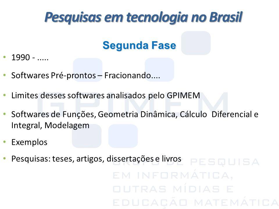 Pesquisas em tecnologia no Brasil Segunda Fase 1990 -..... Softwares Pré-prontos – Fracionando.... Limites desses softwares analisados pelo GPIMEM Sof