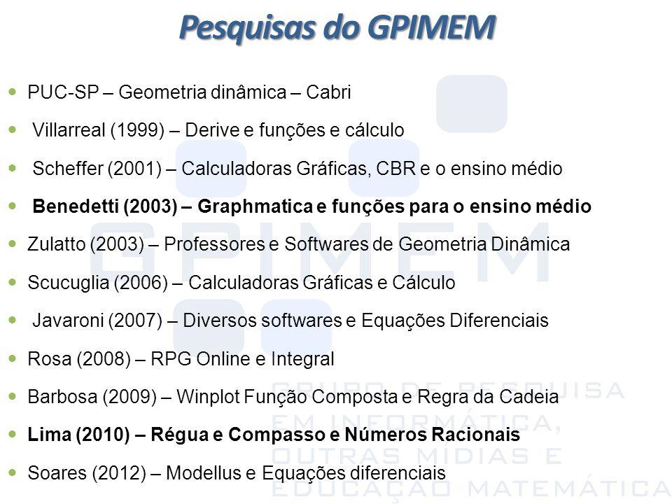 PUC-SP – Geometria dinâmica – Cabri Villarreal (1999) – Derive e funções e cálculo Scheffer (2001) – Calculadoras Gráficas, CBR e o ensino médio Bened