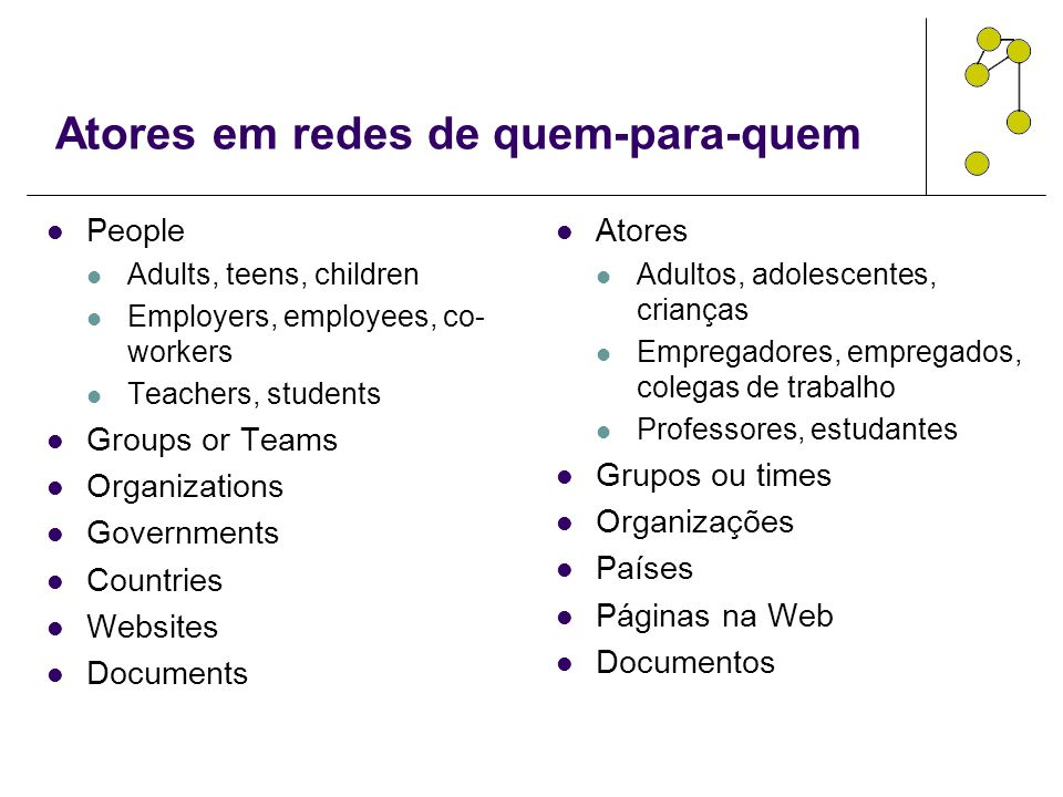 Atores em redes de quem-para-quem People Adults, teens, children Employers, employees, co- workers Teachers, students Groups or Teams Organizations Go