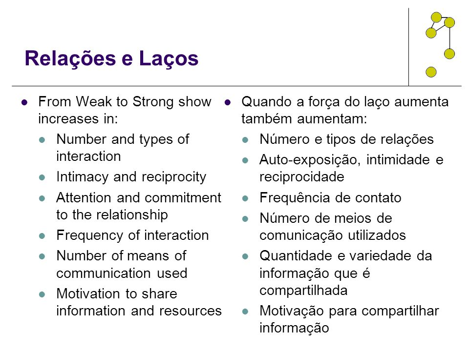 Relações e Laços From Weak to Strong show increases in: Number and types of interaction Intimacy and reciprocity Attention and commitment to the relat