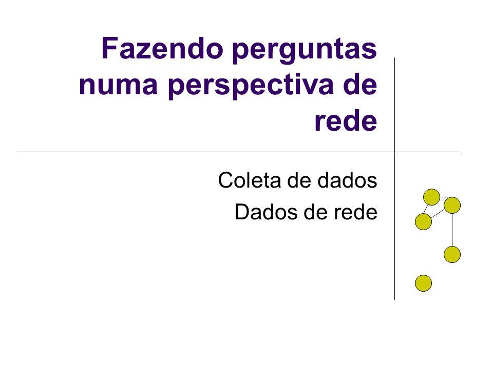 Fazendo perguntas numa perspectiva de rede Coleta de dados Dados de rede