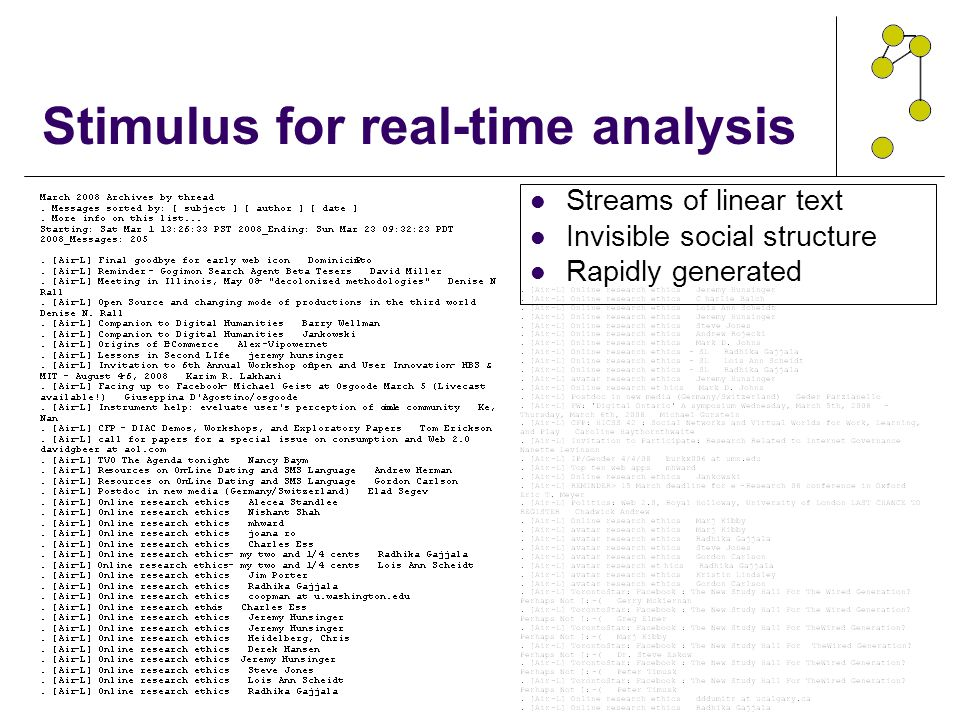 Stimulus for real-time analysis Streams of linear text Invisible social structure Rapidly generated