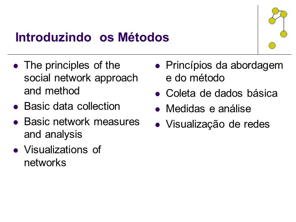 Redes sociais: Visão geral Abordagem Aplicações Componentes