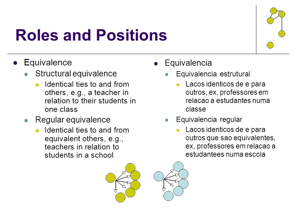 Roles and Positions Equivalence Structural equivalence Identical ties to and from others, e.g., a teacher in relation to their students in one class R