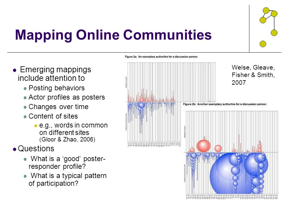 Mapping Online Communities Emerging mappings include attention to Posting behaviors Actor profiles as posters Changes over time Content of sites e.g.,