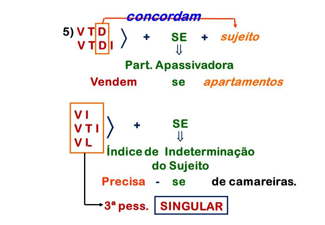 4) SUJEITO = COLETIVO a) COLETIVO e V JUNTOS con cordância NORMAL b) COLETIVO e.... V SEPARADOS sing SINGULAR  PLURAL ou O povo saiu às ruas : pedia