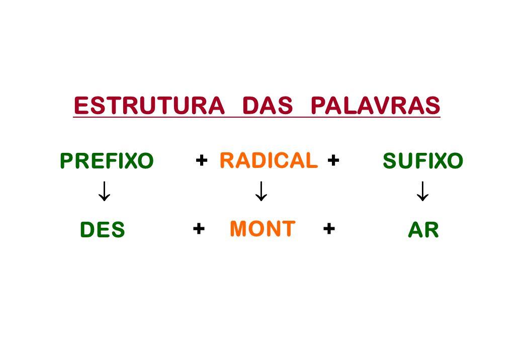 VERBO: FORMAÇÃO DOS TEMPOS-II ( - M ) PRET.M.Q.P.