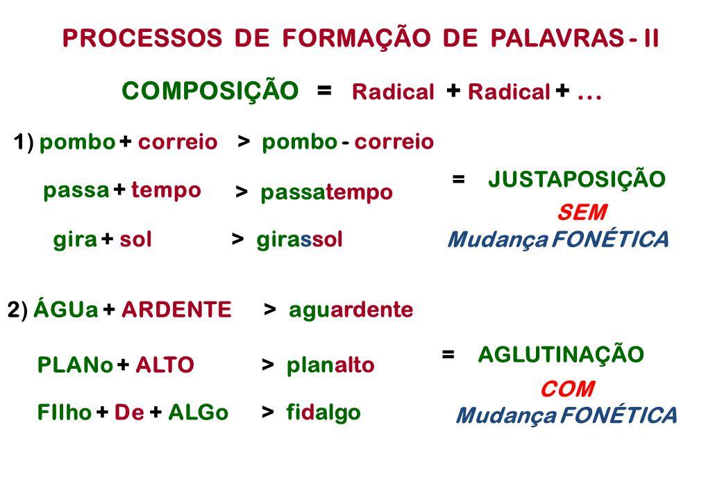 PROCESSOS DE FORMAÇÃO DE PALAVRAS - II 1) pombo + correio = JUSTAPOSIÇÃO COMPOSIÇÃO = Radical + Radical +...