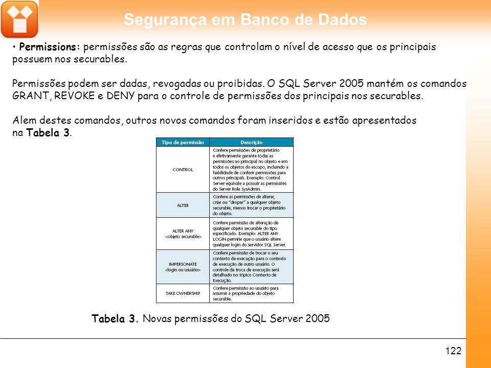 Segurança em Banco de Dados 122 Permissions: permissões são as regras que controlam o nível de acesso que os principais possuem nos securables.