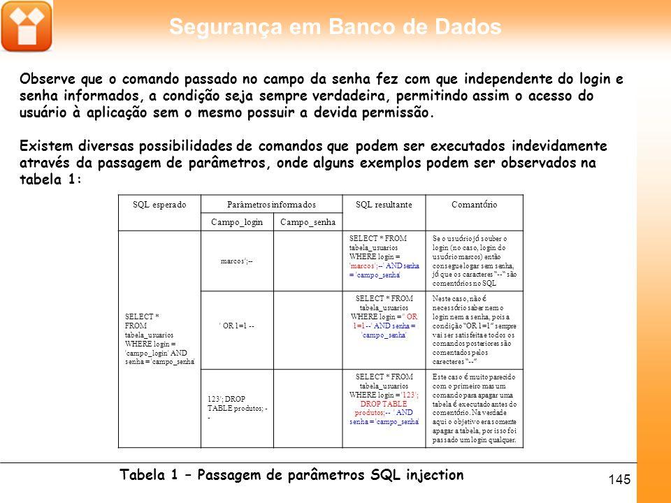 Segurança em Banco de Dados 145 Observe que o comando passado no campo da senha fez com que independente do login e senha informados, a condição seja sempre verdadeira, permitindo assim o acesso do usuário à aplicação sem o mesmo possuir a devida permissão.