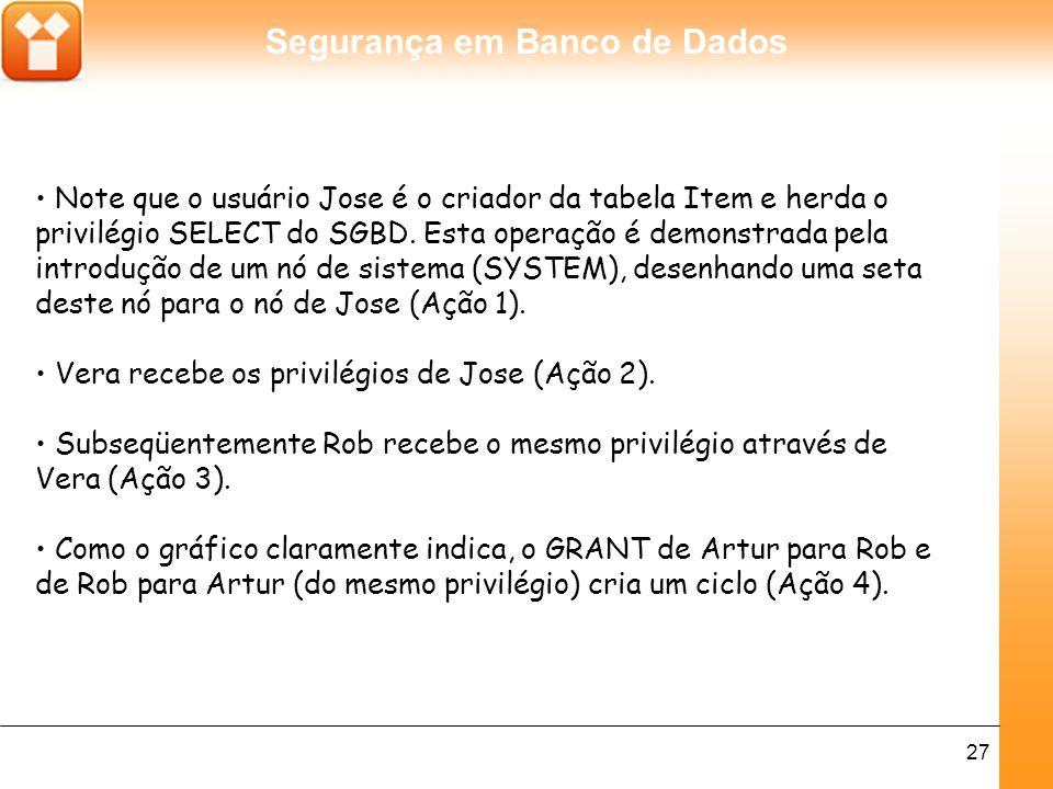 Segurança em Banco de Dados 27 Note que o usuário Jose é o criador da tabela Item e herda o privilégio SELECT do SGBD.