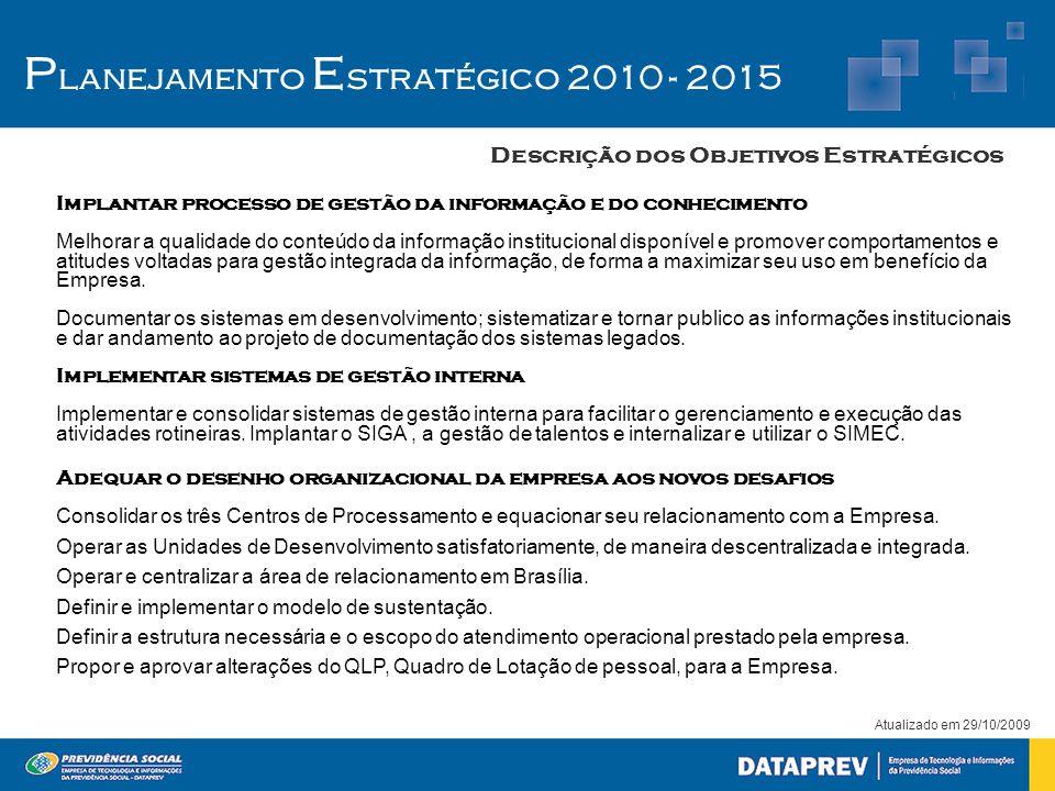 Atualizado em 29/10/2009 P lanejamento E stratégico 2010 - 2015 Descrição dos Objetivos Estratégicos Implantar processo de gestão da informação e do c