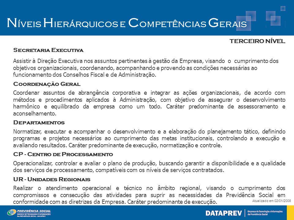 N íveis H ierárquicos e C ompetências G erais Atualizado em 02/01/2008 TERCEIRO NÍVEL Secretaria Executiva Assistir à Direção Executiva nos assuntos p