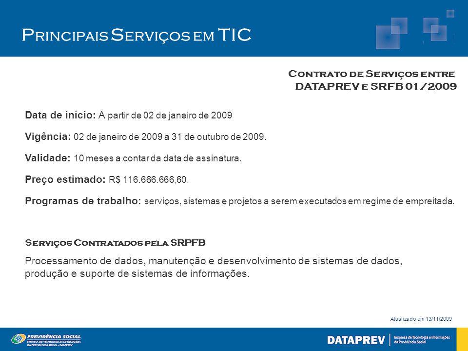 P rincipais S erviços em TIC Data de início: A partir de 02 de janeiro de 2009 Vigência: 02 de janeiro de 2009 a 31 de outubro de 2009. Validade: 10 m