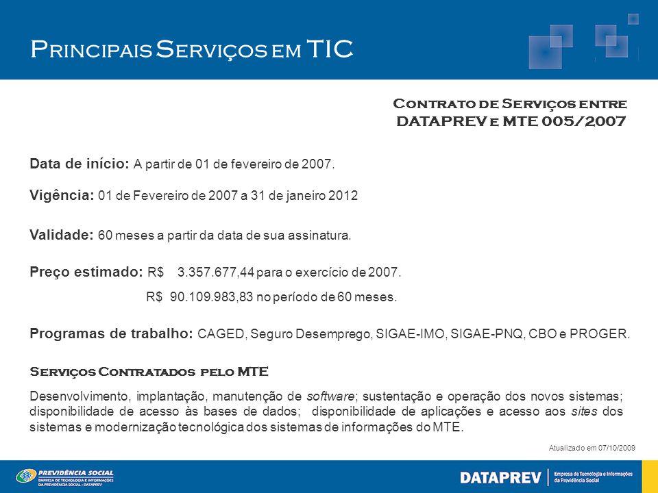 P rincipais S erviços em TIC Data de início: A partir de 01 de fevereiro de 2007. Vigência: 01 de Fevereiro de 2007 a 31 de janeiro 2012 Validade: 60