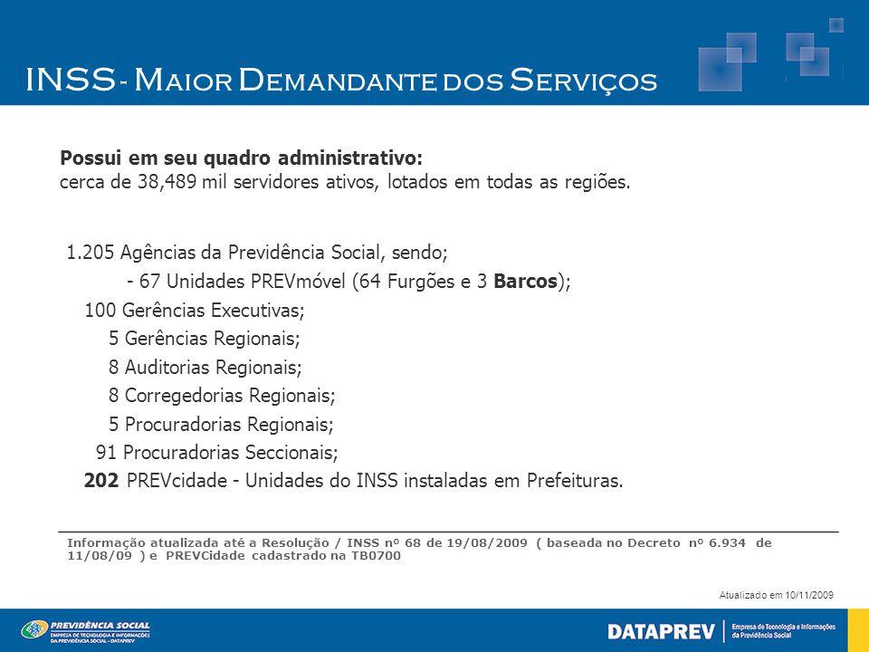 1.205 Agências da Previdência Social, sendo; - 67 Unidades PREVmóvel (64 Furgões e 3 Barcos); 100 Gerências Executivas; 5 Gerências Regionais; 8 Audit