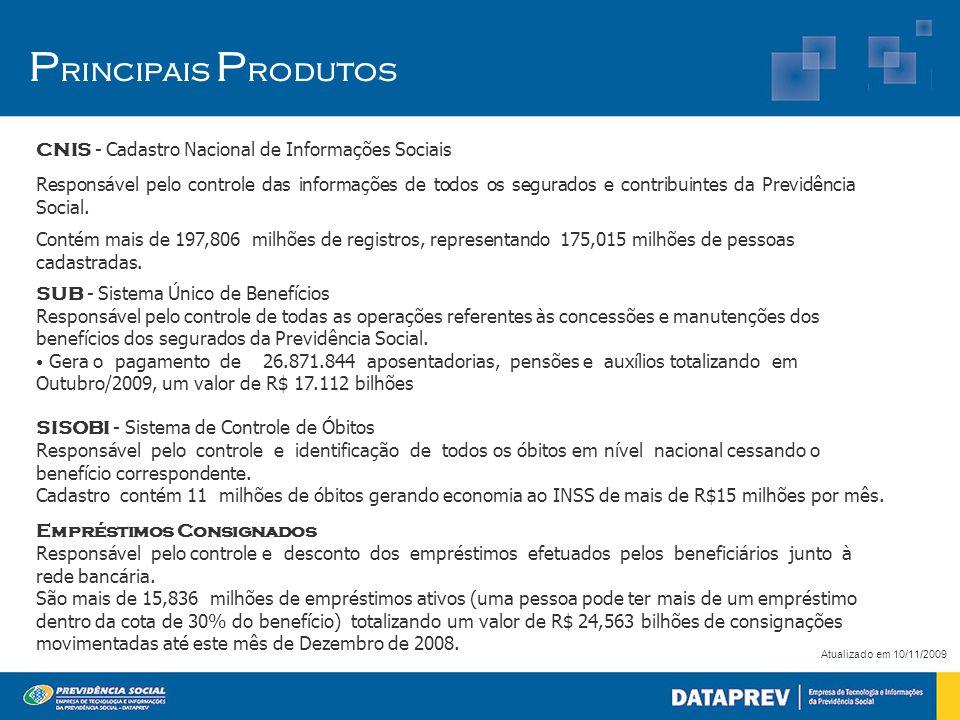 CNIS - Cadastro Nacional de Informações Sociais Responsável pelo controle das informações de todos os segurados e contribuintes da Previdência Social.