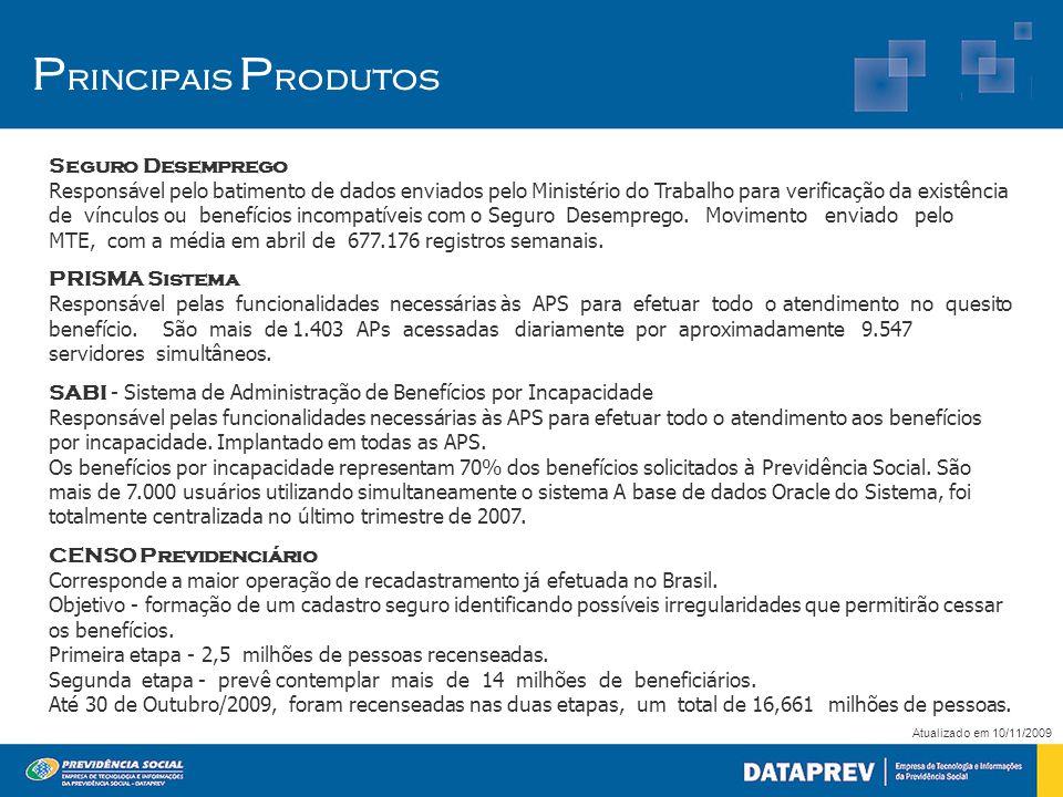 Seguro Desemprego Responsável pelo batimento de dados enviados pelo Ministério do Trabalho para verificação da existência de vínculos ou benefícios in