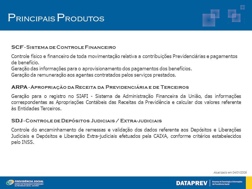 P rincipais P rodutos SCF - Sistema de Controle Financeiro Controle físico e financeiro de toda movimentação relativa a contribuições Previdenciárias