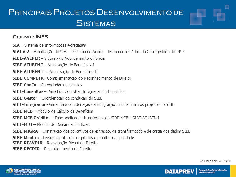 P rincipais P rojetos D esenvolvimento de S istemas Cliente: INSS Atualizado em17/11/2009 SIA – Sistema de Informações Agregadas SIAI V.2 – Atualizaçã