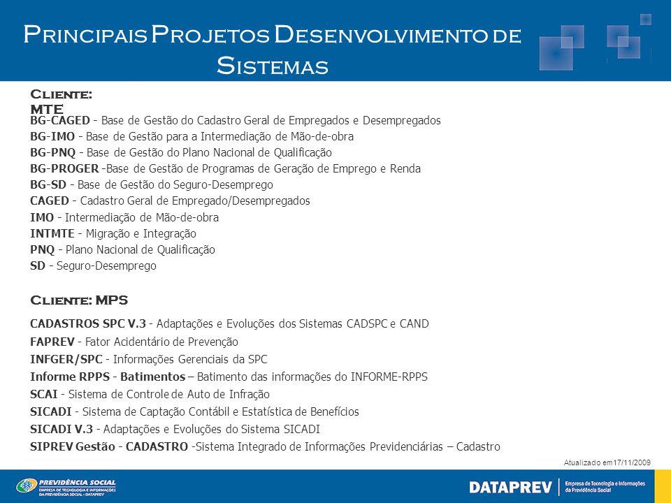 P rincipais P rojetos D esenvolvimento de S istemas Cliente: MTE Cliente: MPS Atualizado em17/11/2009 BG-CAGED - Base de Gestão do Cadastro Geral de E