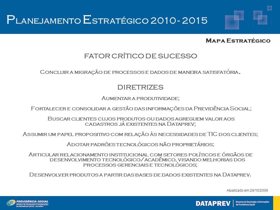 FATOR CRÍTICO DE SUCESSO Concluir a migração de processos e dados de maneira satisfatória. DIRETRIZES Aumentar a produtividade; Fortalecer e consolida