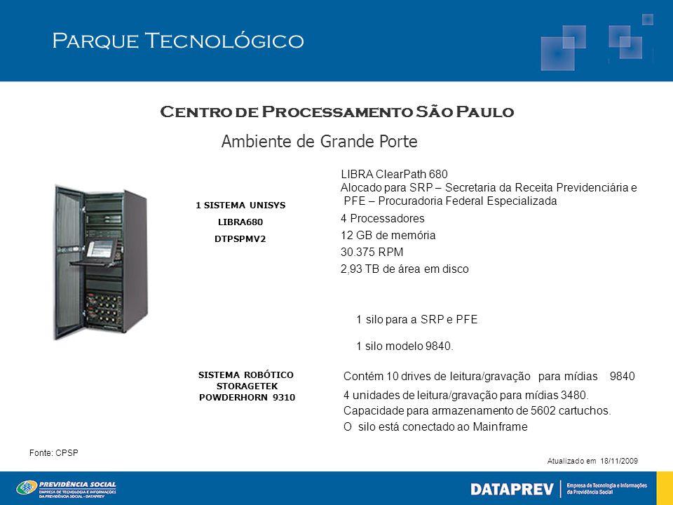 Parque Tecnológico 1 SISTEMA UNISYS LIBRA680 DTPSPMV2 LIBRA ClearPath 680 Alocado para SRP – Secretaria da Receita Previdenciária e PFE – Procuradoria