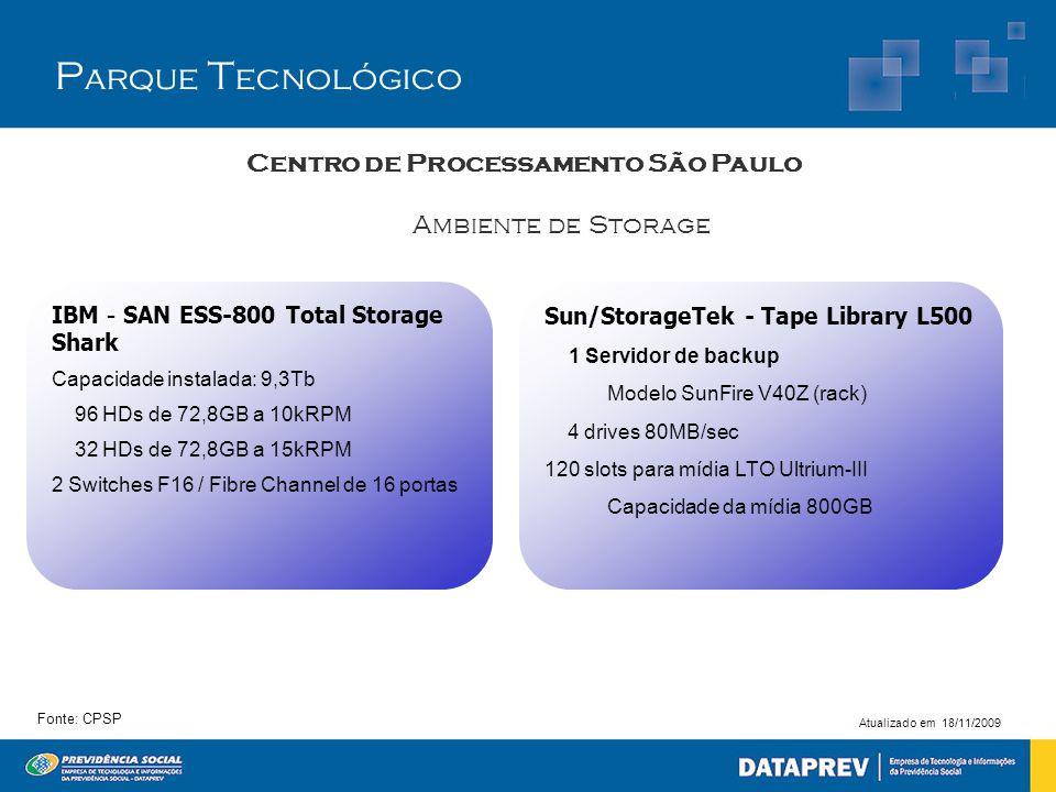 P arque T ecnológico Ambiente de Storage Centro de Processamento São Paulo IBM - SAN ESS-800 Total Storage Shark Capacidade instalada: 9,3Tb 96 HDs de