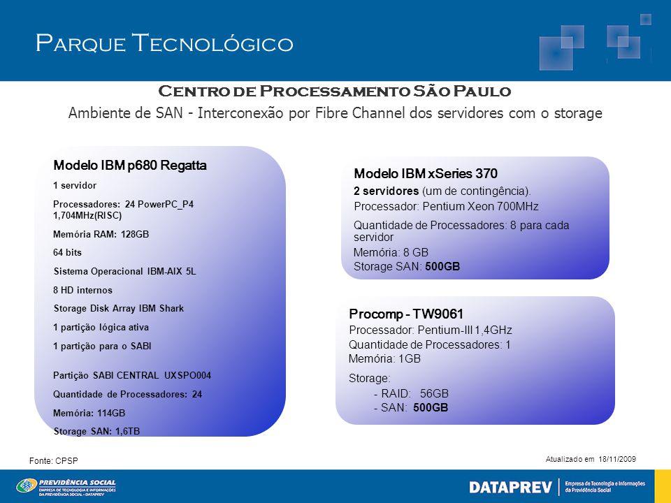 P arque T ecnológico Centro de Processamento São Paulo Modelo IBM xSeries 370 2 servidores (um de contingência). Processador: Pentium Xeon 700MHz Quan